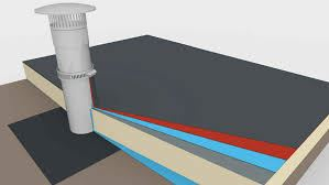 Adjustable Soil Vent Pipe